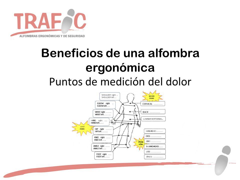 Beneficios de una alfombra ergonómica Puntos de medición del dolor