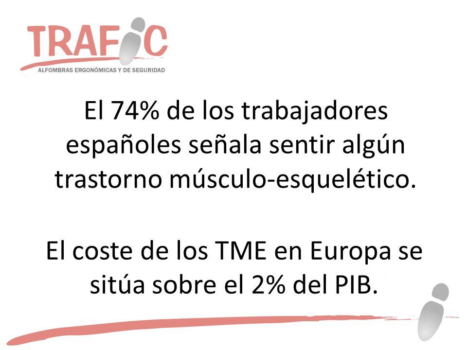 El 74% de los trabajadores españoles señala sentir algún trastorno músculo-esquelético.