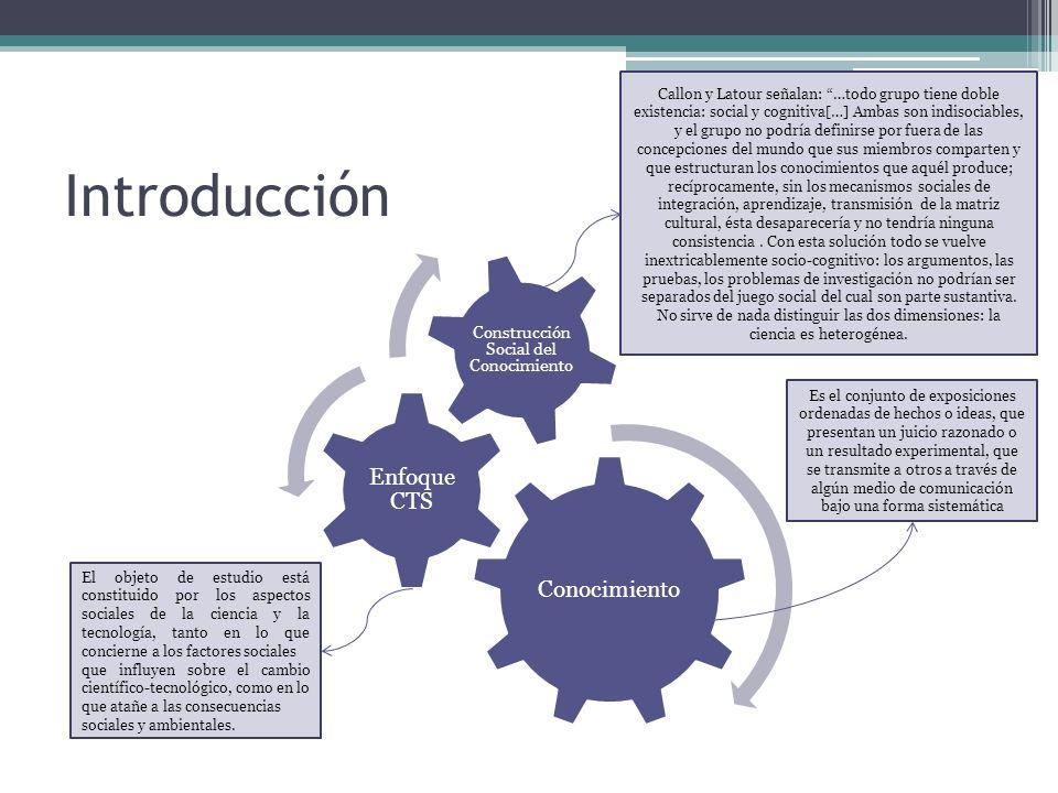 Introducción Conocimiento Enfoque CTS Construcción Social del Conocimiento Es el conjunto de exposiciones ordenadas de hechos o ideas, que presentan u