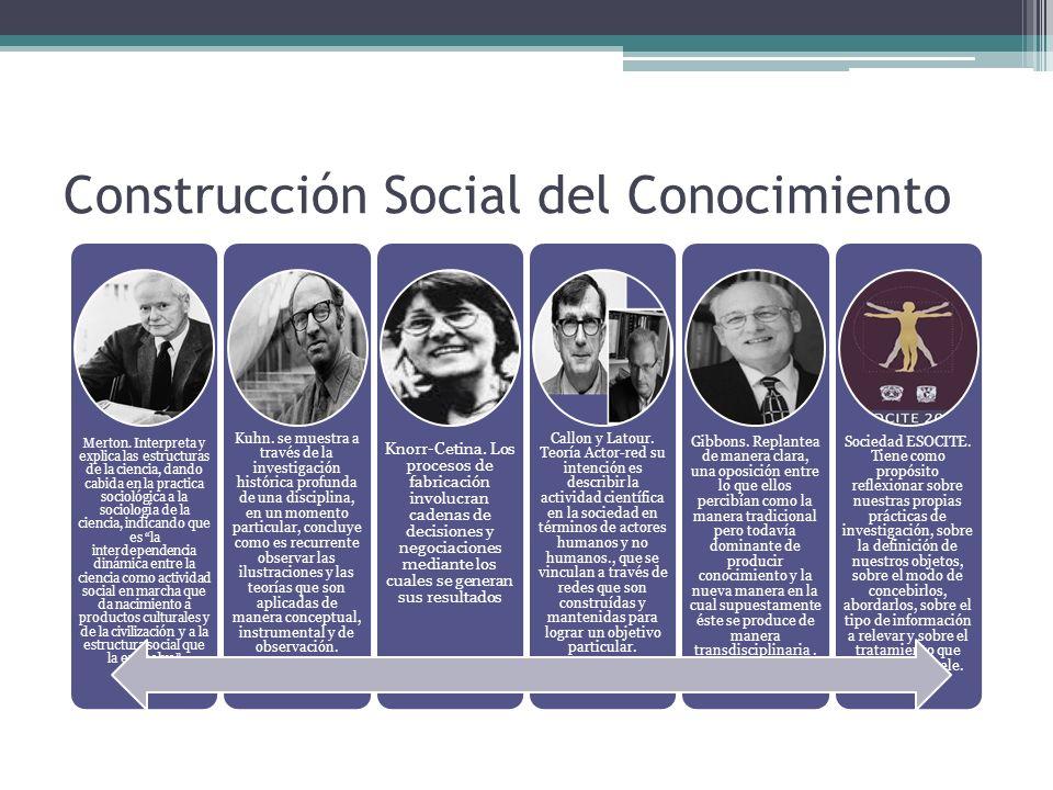 Construcción Social del Conocimiento Merton. Interpreta y explica las estructuras de la ciencia, dando cabida en la practica sociológica a la sociolog
