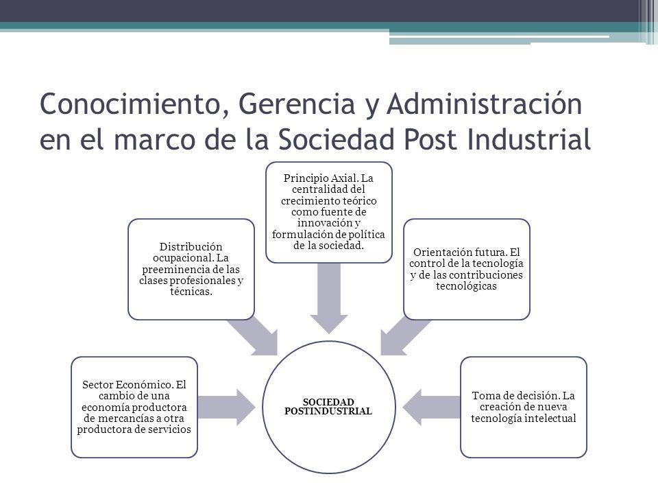 Conocimiento, Gerencia y Administración en el marco de la Sociedad Post Industrial SOCIEDAD POSTINDUSTRIAL Sector Económico. El cambio de una economía