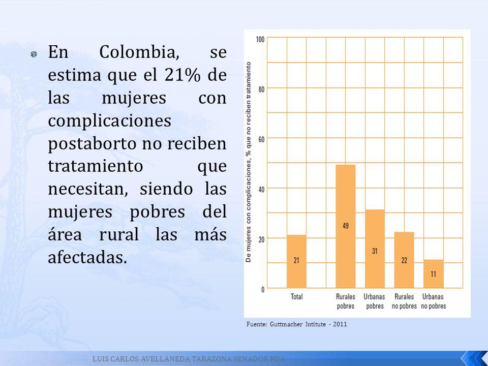 En Colombia, se estima que el 21% de las mujeres con complicaciones postaborto no reciben tratamiento que necesitan, siendo las mujeres pobres del áre