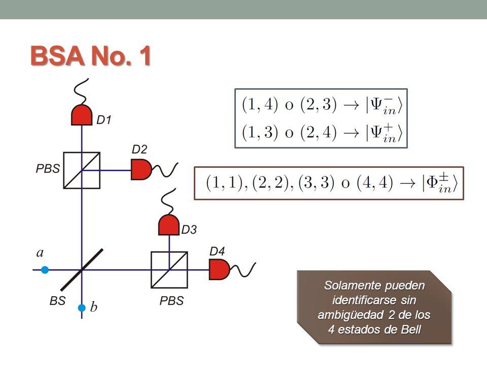 BSA No. 1 Solamente pueden identificarse sin ambigüedad 2 de los 4 estados de Bell