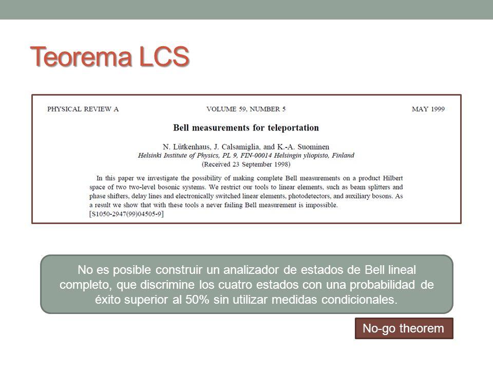 Teorema LCS No es posible construir un analizador de estados de Bell lineal completo, que discrimine los cuatro estados con una probabilidad de éxito