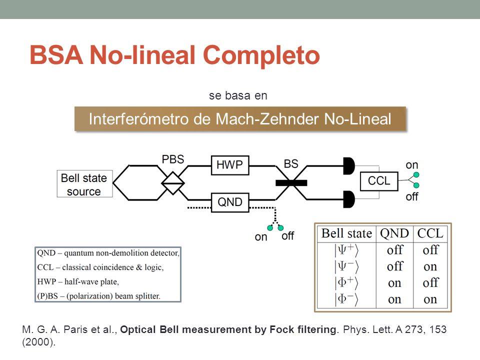 BSA No-lineal Completo M. G. A. Paris et al., Optical Bell measurement by Fock filtering. Phys. Lett. A 273, 153 (2000). Interferómetro de Mach-Zehnde