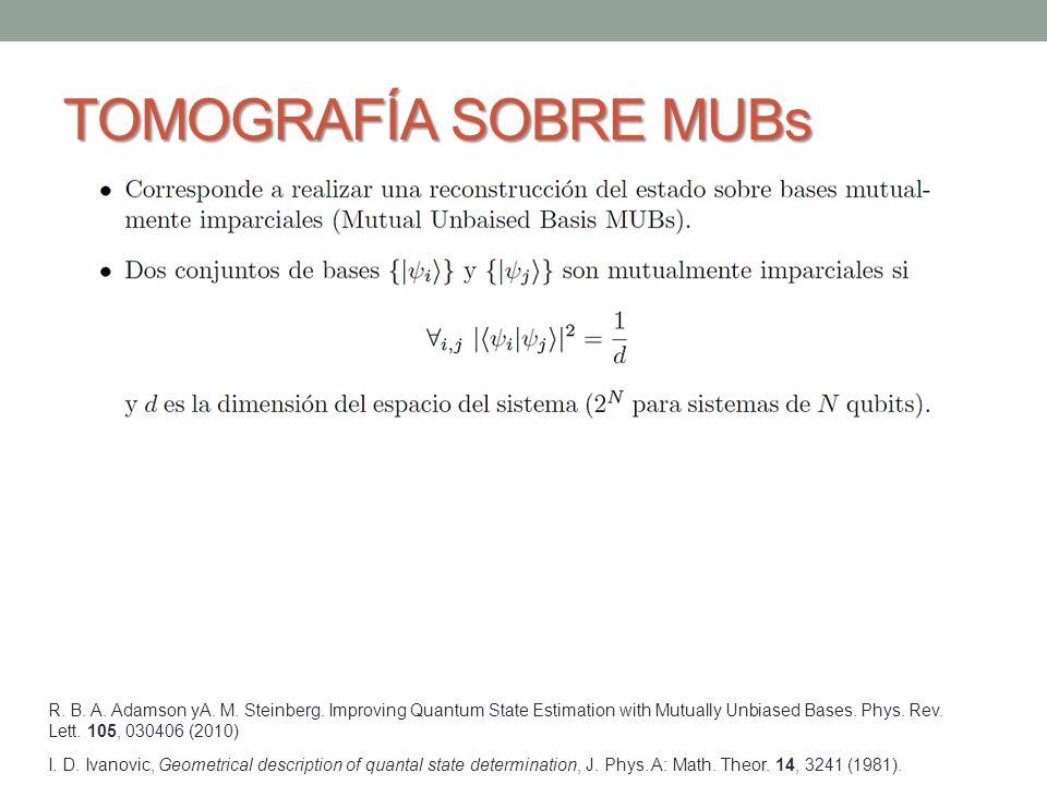 TOMOGRAFÍA SOBRE MUBs I. D. Ivanovic, Geometrical description of quantal state determination, J. Phys. A: Math. Theor. 14, 3241 (1981). R. B. A. Adams