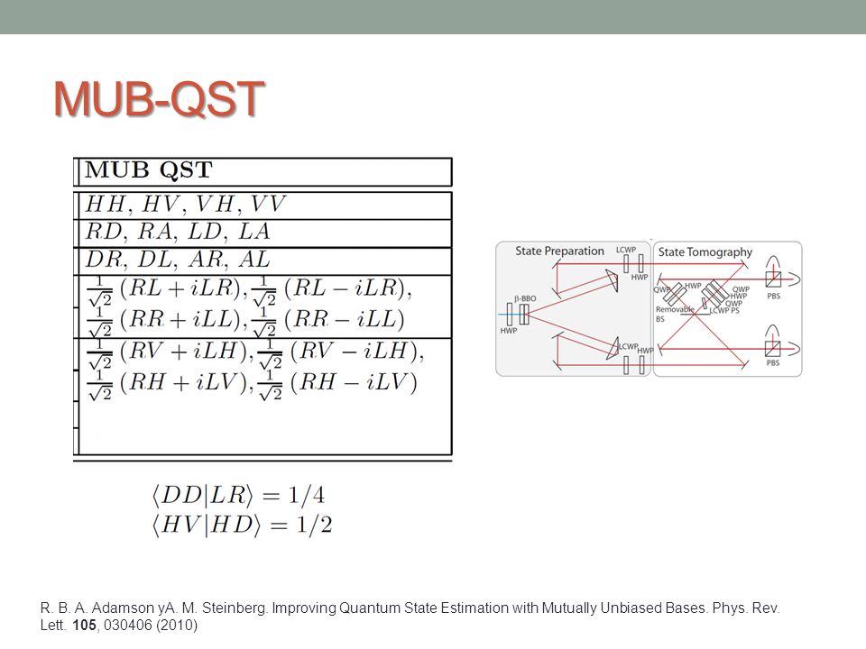 MUB-QST R. B. A. Adamson yA. M. Steinberg. Improving Quantum State Estimation with Mutually Unbiased Bases. Phys. Rev. Lett. 105, 030406 (2010)