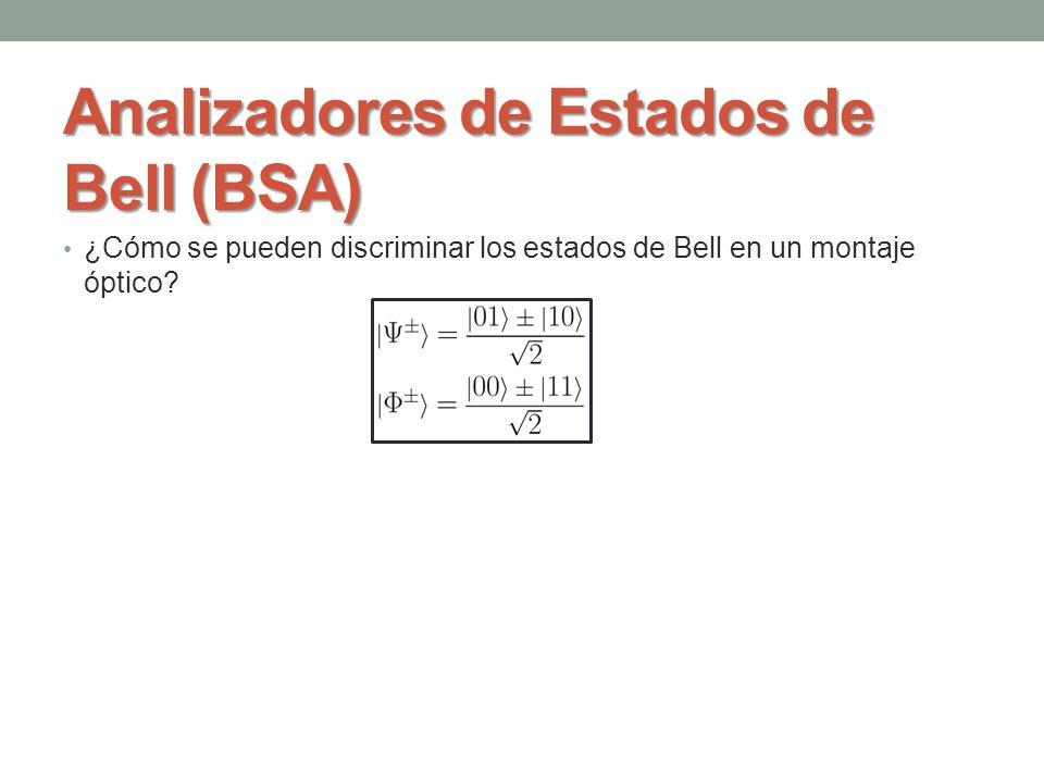 Analizadores de Estados de Bell (BSA) ¿Cómo se pueden discriminar los estados de Bell en un montaje óptico.
