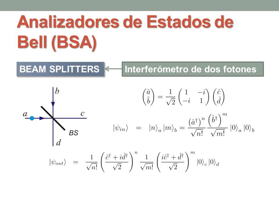 ESTADOS DE MÚLTIPLES QUBITS Parámetros de Stokes: Como ejemplo consideremos el estado singlete Todos los parámetros de Stokes serían