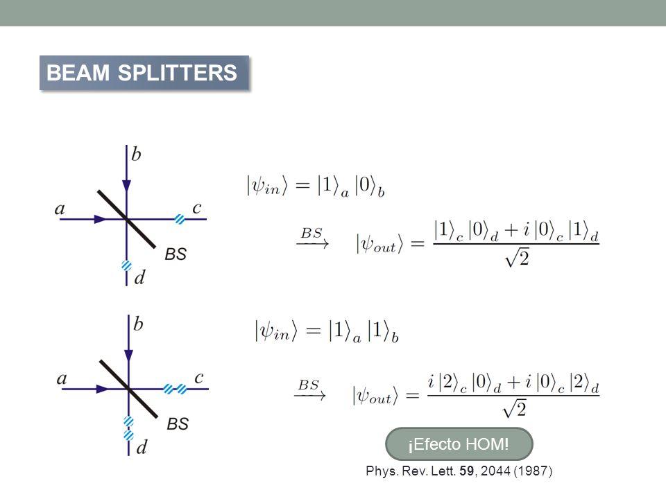 ¡Efecto HOM! Phys. Rev. Lett. 59, 2044 (1987) BEAM SPLITTERS