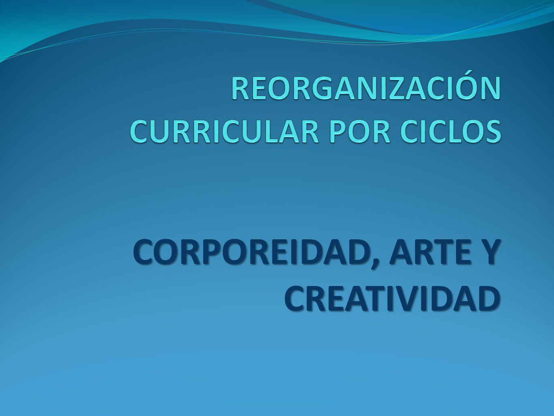 Corporeidad Arte y creatividad ARTE Y VIDA COTIDIANA.
