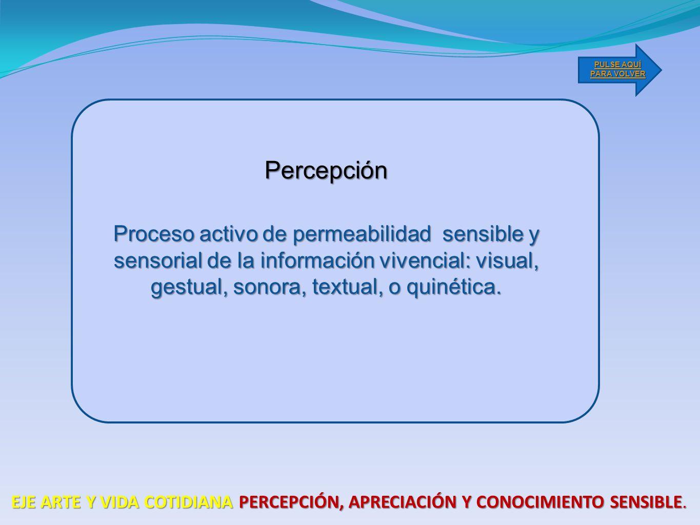 Proceso activo de permeabilidad sensible y sensorial de la información vivencial: visual, gestual, sonora, textual, o quinética.