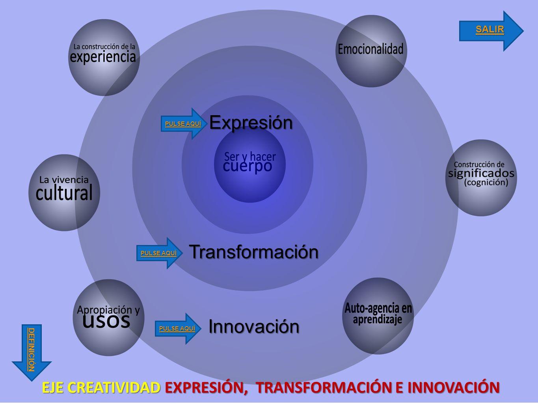 EJE CREATIVIDAD EXPRESIÓN, TRANSFORMACIÓN E INNOVACIÓN Transformación Expresión Innovación DEFINICIÓN PULSE AQUÍ PULSE AQUÍ PULSE AQUÍ PULSE AQUÍ PULSE AQUÍ PULSE AQUÍ SALIR