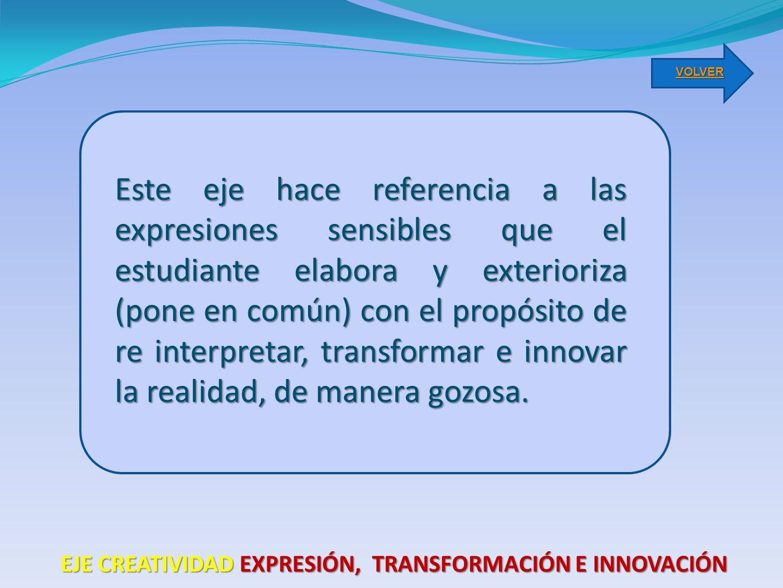 Este eje hace referencia a las expresiones sensibles que el estudiante elabora y exterioriza (pone en común) con el propósito de re interpretar, transformar e innovar la realidad, de manera gozosa.
