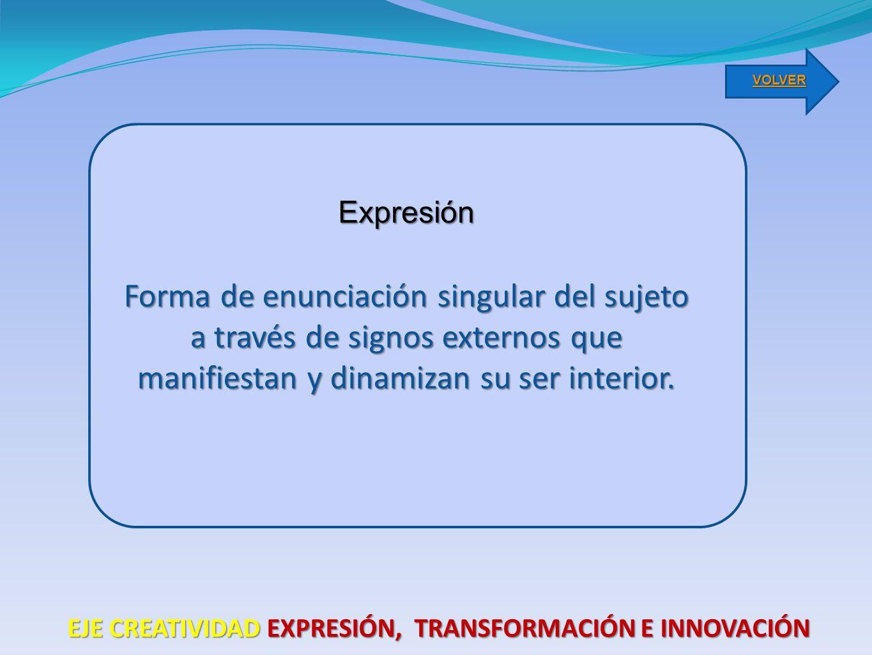 Forma de enunciación singular del sujeto a través de signos externos que manifiestan y dinamizan su ser interior.