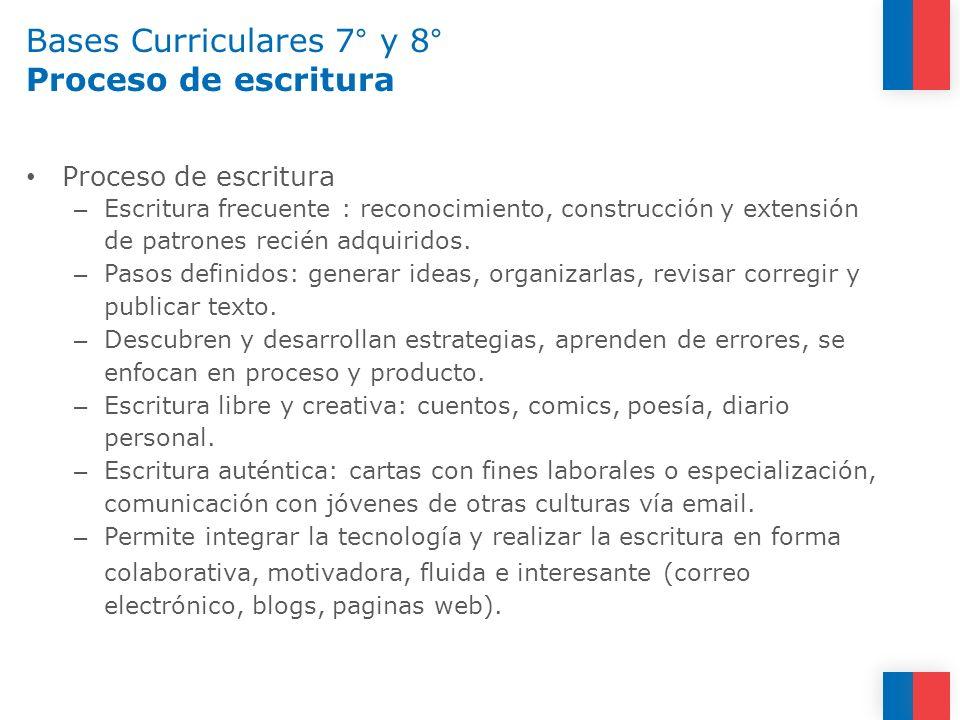 Bases Curriculares 7° y 8° Proceso de escritura Proceso de escritura – Escritura frecuente : reconocimiento, construcción y extensión de patrones reci