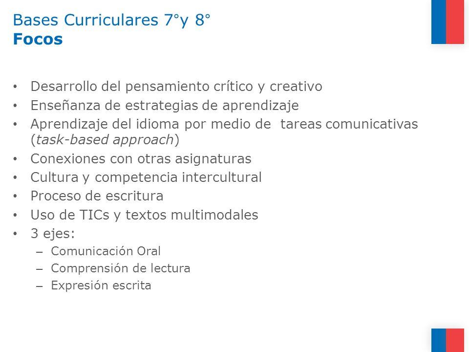 Bases Curriculares 7°y 8° Focos Desarrollo del pensamiento crítico y creativo Enseñanza de estrategias de aprendizaje Aprendizaje del idioma por medio