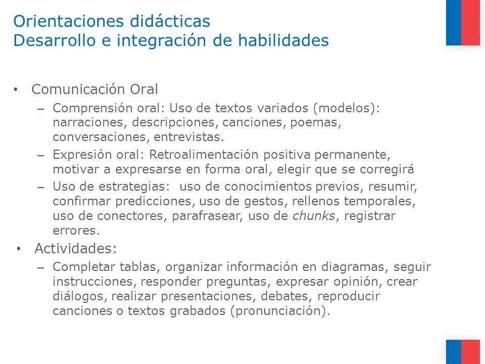 Orientaciones didácticas Desarrollo e integración de habilidades Comunicación Oral – Comprensión oral: Uso de textos variados (modelos): narraciones,