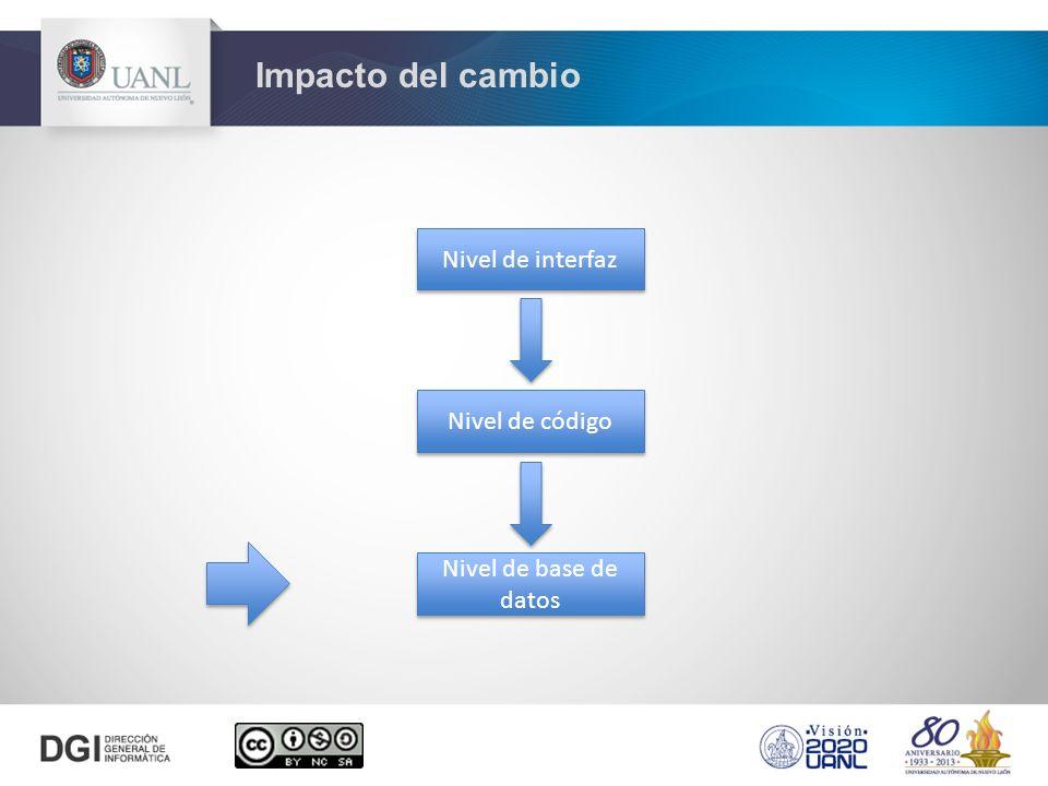 Impacto del cambio Nivel de interfaz Nivel de código Nivel de base de datos