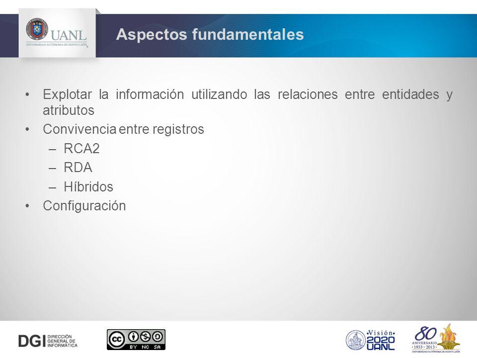 Explotar la información utilizando las relaciones entre entidades y atributos Convivencia entre registros –RCA2 –RDA –Híbridos Configuración Aspectos