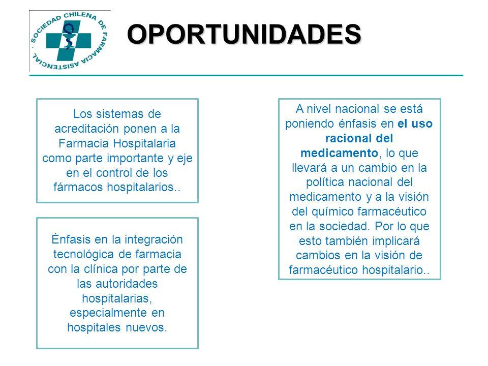 OPORTUNIDADES Los sistemas de acreditación ponen a la Farmacia Hospitalaria como parte importante y eje en el control de los fármacos hospitalarios..