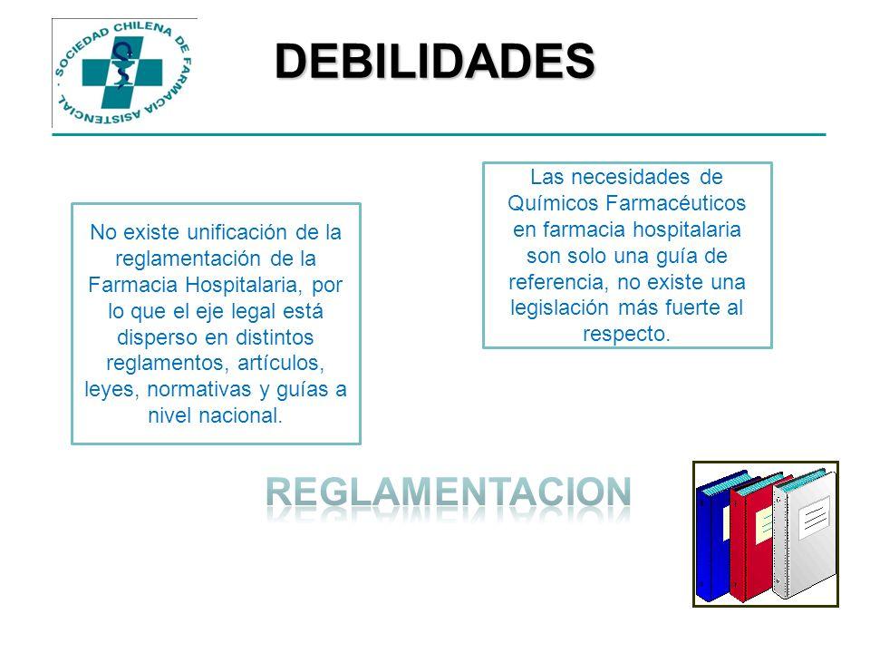 DEBILIDADES No existe unificación de la reglamentación de la Farmacia Hospitalaria, por lo que el eje legal está disperso en distintos reglamentos, ar