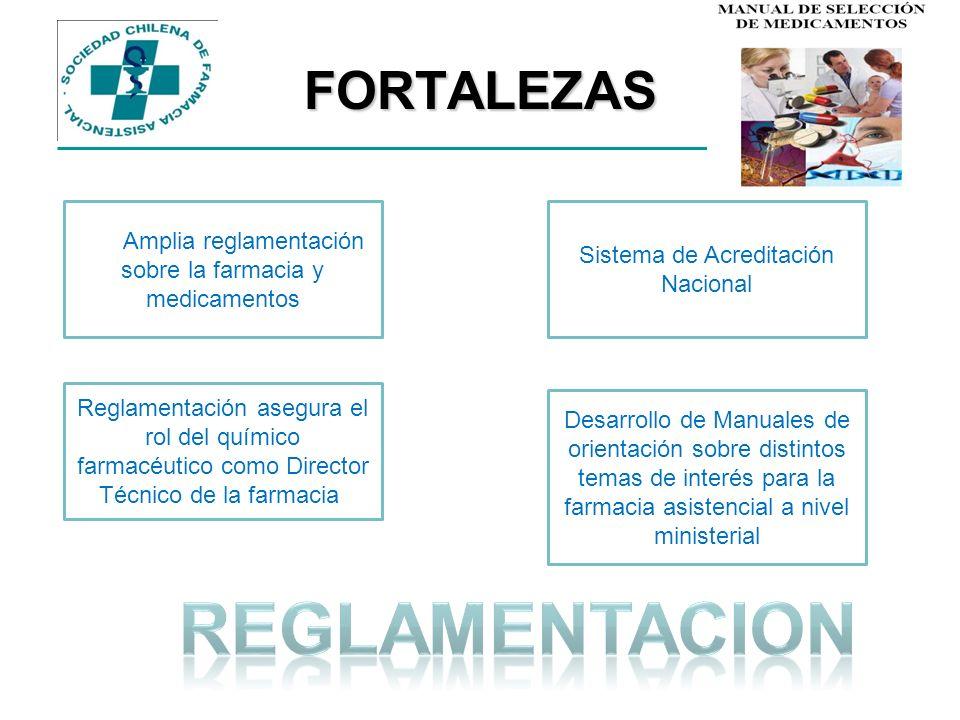 FORTALEZAS Am Amplia reglamentación sobre la farmacia y medicamentos Reglamentación asegura el rol del químico farmacéutico como Director Técnico de l