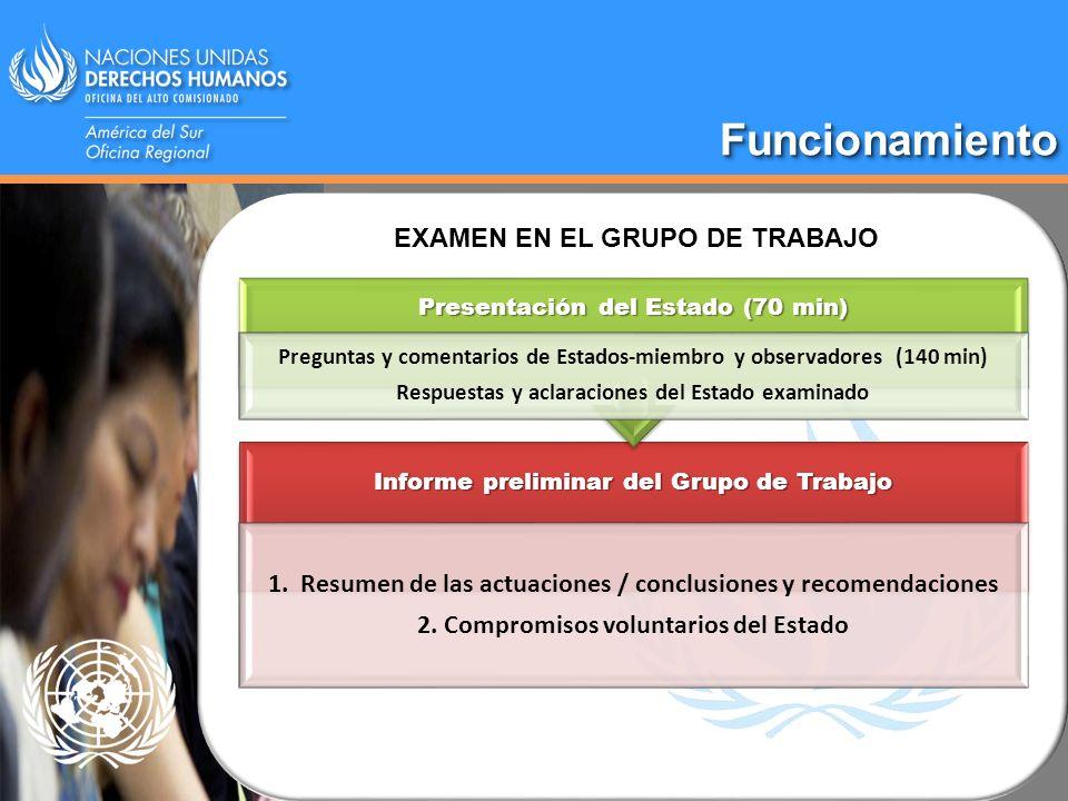 FuncionamientoFuncionamiento Informe preliminar del Grupo de Trabajo 1. Resumen de las actuaciones / conclusiones y recomendaciones 2. Compromisos vol