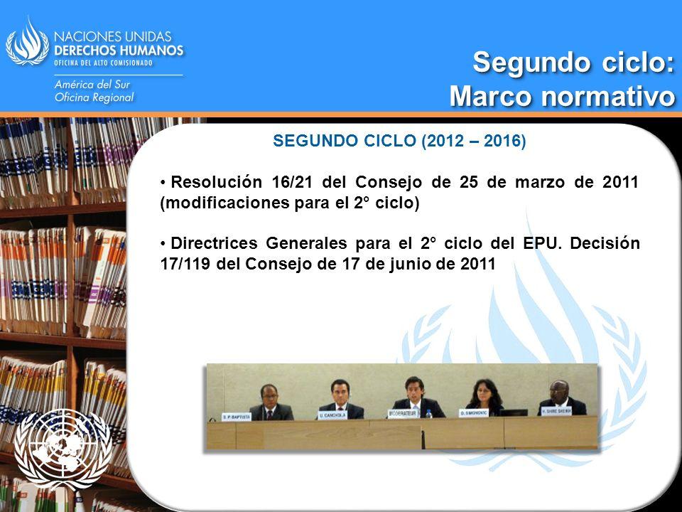 Segundo ciclo: Marco normativo Segundo ciclo: Marco normativo SEGUNDO CICLO (2012 – 2016) Resolución 16/21 del Consejo de 25 de marzo de 2011 (modific
