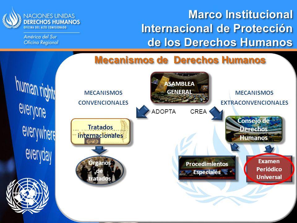 MECANISMOS MECANISMOS CONVENCIONALES EXTRACONVENCIONALES Tratados internacionales ASAMBLEA GENERAL Consejo de Derechos Humanos Órganos de tratados Pro