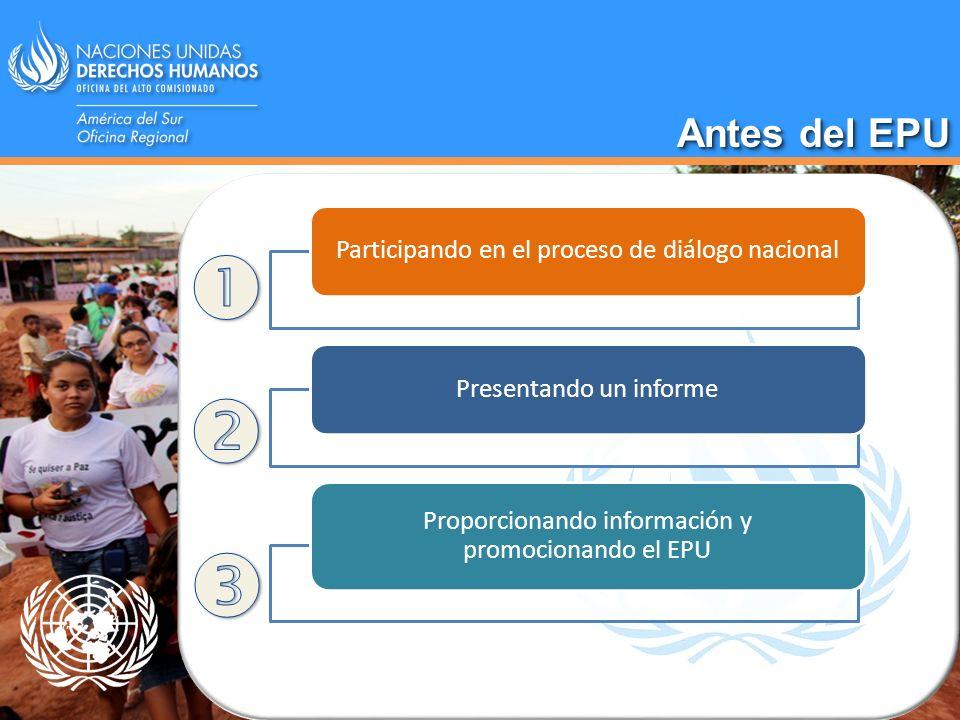 Antes del EPU Participando en el proceso de diálogo nacionalPresentando un informe Proporcionando información y promocionando el EPU