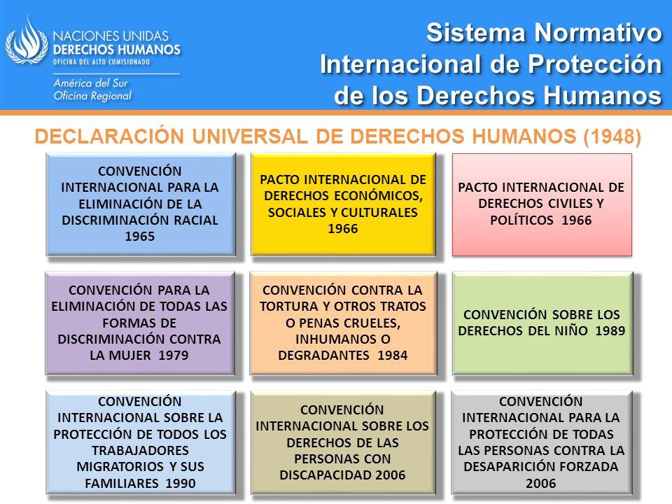 Examen Periódico Universal: Principios Principios Cooperación y asistencia Universalidad e igualdad de trato Proceso intergubernamental Participación del Estado Complementariedad Objetividad y transparencia Integrar perspectiva de género