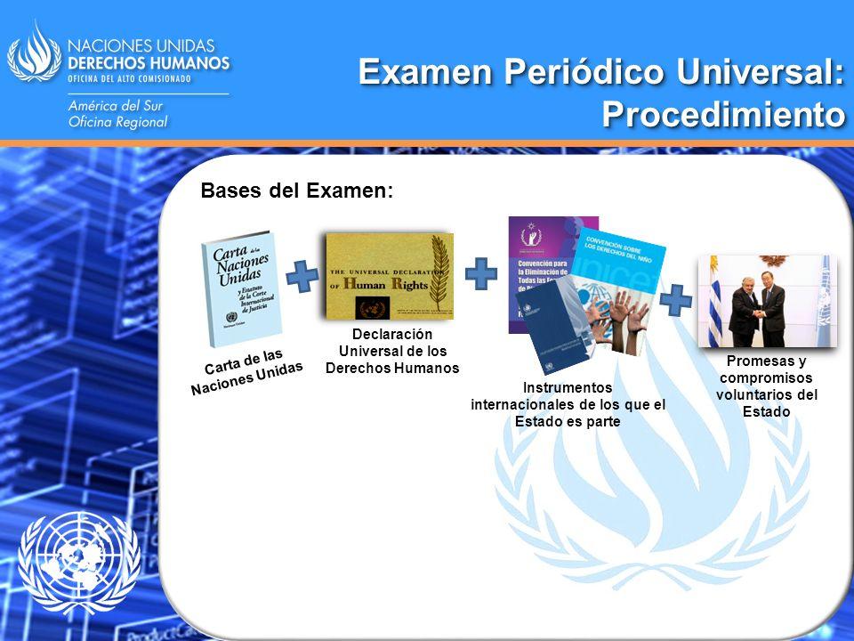 Examen Periódico Universal: Procedimiento Procedimiento Bases del Examen: Carta de las Naciones Unidas Declaración Universal de los Derechos Humanos I
