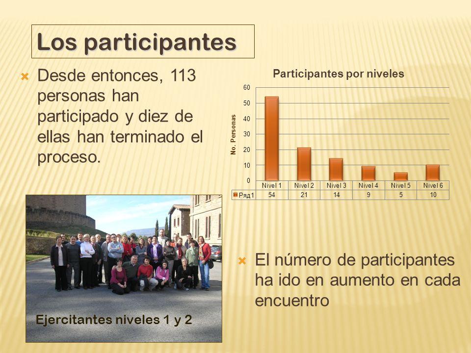 Desde entonces, 113 personas han participado y diez de ellas han terminado el proceso. El número de participantes ha ido en aumento en cada encuentro