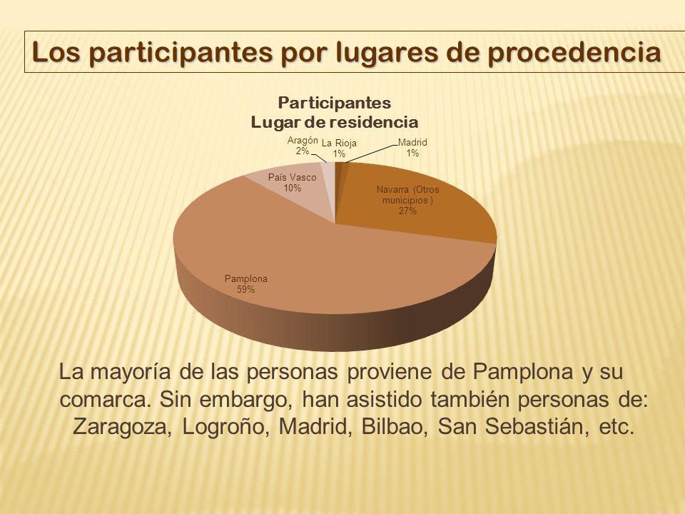 La mayoría de las personas proviene de Pamplona y su comarca. Sin embargo, han asistido también personas de: Zaragoza, Logroño, Madrid, Bilbao, San Se