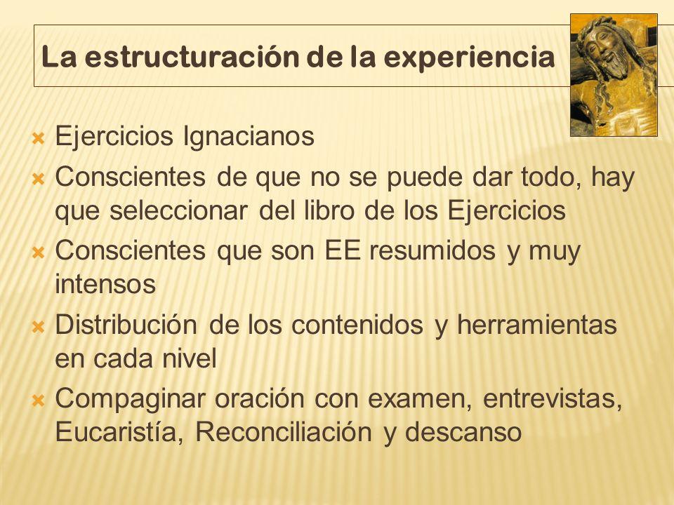 La estructuración de la experiencia Ejercicios Ignacianos Conscientes de que no se puede dar todo, hay que seleccionar del libro de los Ejercicios Con