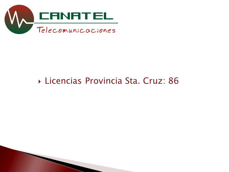 Licencias Provincia Sta. Cruz: 86