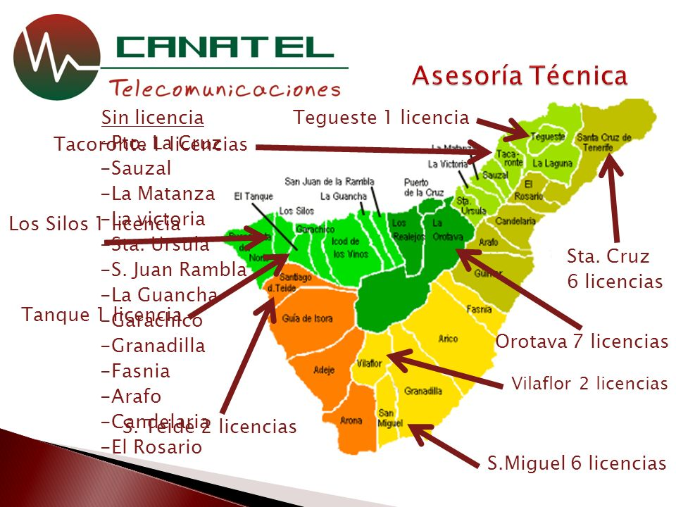 Sin licencia -Pto. La Cruz -Sauzal -La Matanza -La victoria -Sta.