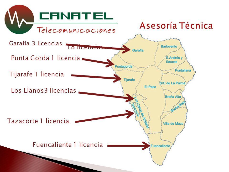 18 licencias Garafía 3 licencias Fuencaliente 1 licencia Los Llanos3 licencias Punta Gorda 1 licencia Tazacorte 1 licencia Tijarafe 1 licencia