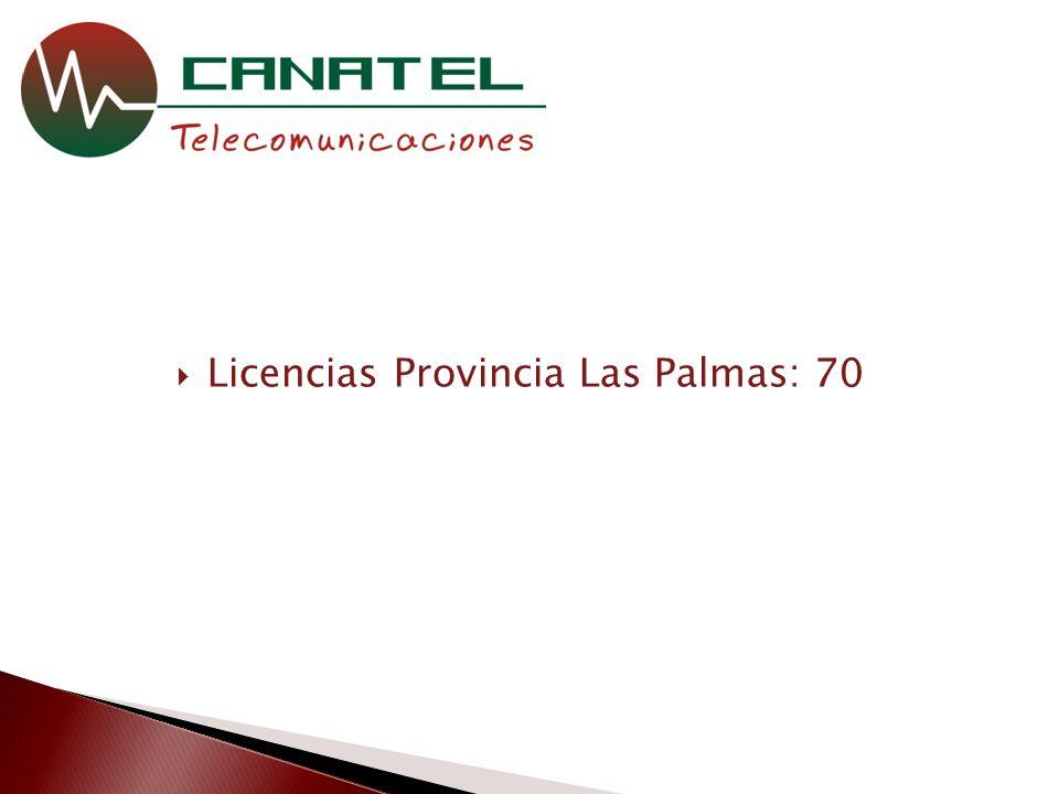 Licencias Provincia Las Palmas: 70