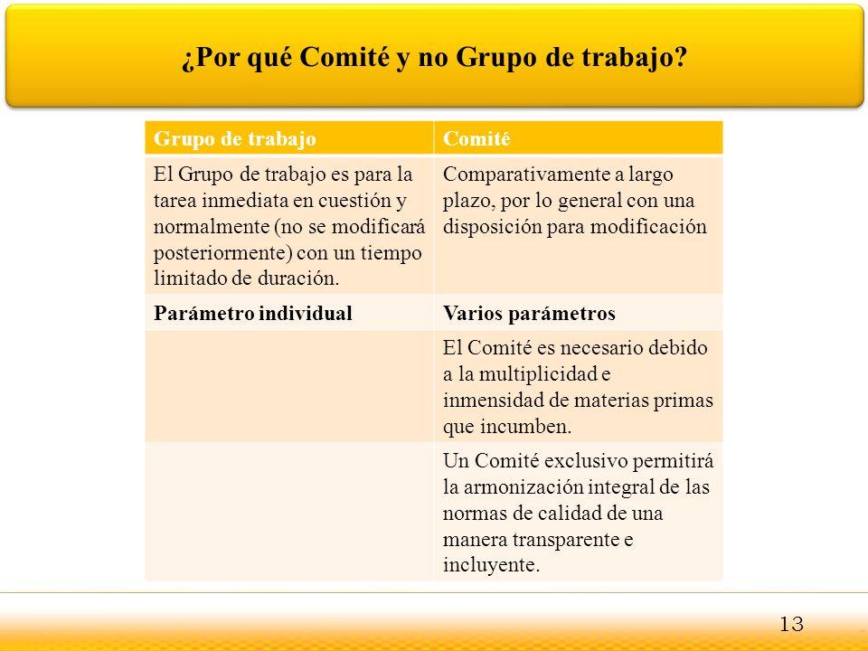 Jodhpur ¿Por qué Comité y no Grupo de trabajo? Grupo de trabajoComité El Grupo de trabajo es para la tarea inmediata en cuestión y normalmente (no se
