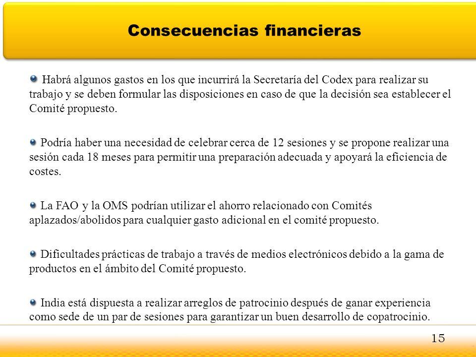 Jodhpur Consecuencias financieras Habrá algunos gastos en los que incurrirá la Secretaría del Codex para realizar su trabajo y se deben formular las d