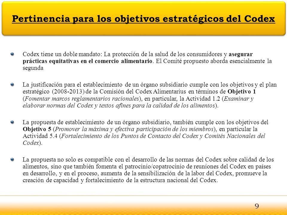 Jodhpur Pertinencia para los objetivos estratégicos del Codex Codex tiene un doble mandato: La protección de la salud de los consumidores y asegurar p