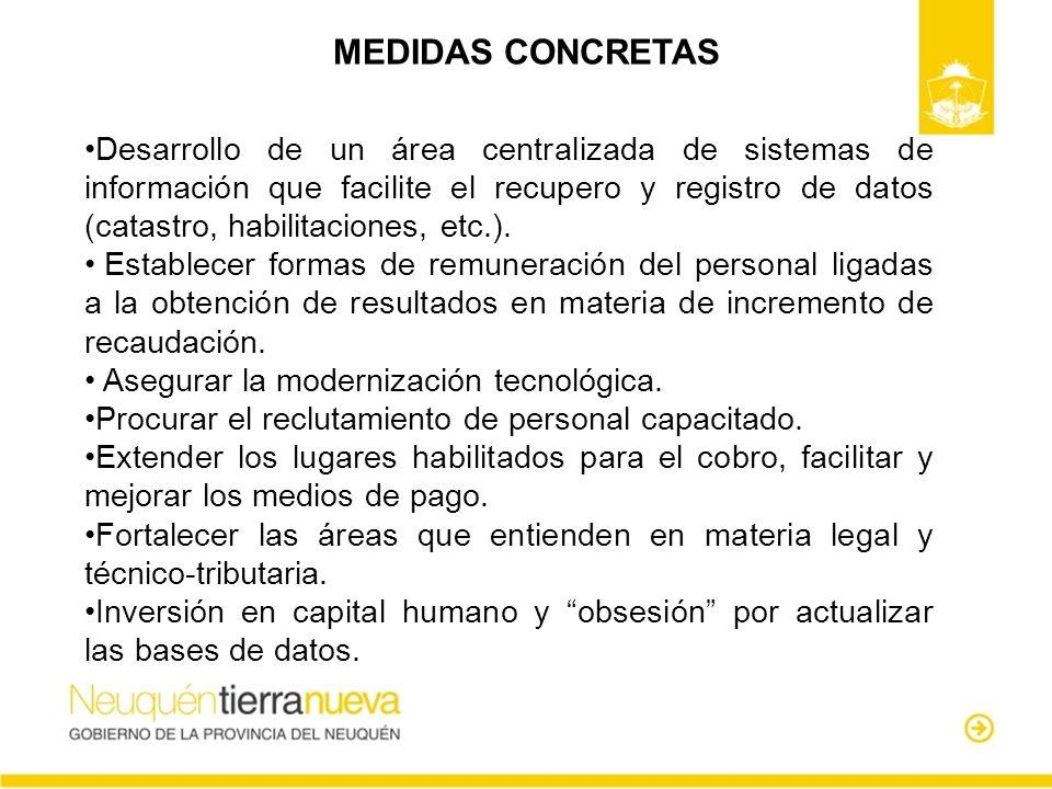 RÉGIMEN MUNICIPAL Pirámide Normativa (específicamente Tributaria) : Constitución Provincial en Arts.