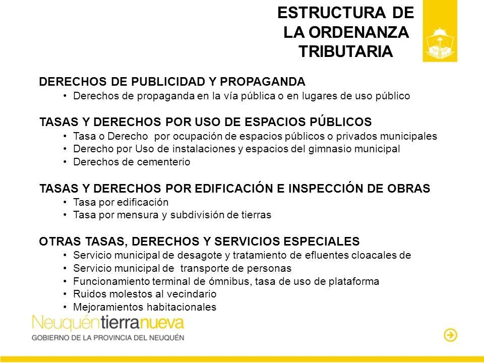 ESTRUCTURA DE LA ORDENANZA TRIBUTARIA DERECHOS DE PUBLICIDAD Y PROPAGANDA Derechos de propaganda en la vía pública o en lugares de uso público TASAS Y