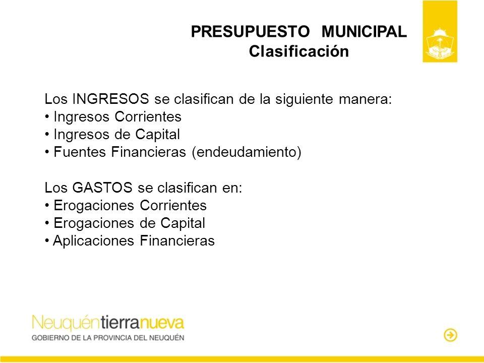 PRESUPUESTO MUNICIPAL Clasificación Los INGRESOS se clasifican de la siguiente manera: Ingresos Corrientes Ingresos de Capital Fuentes Financieras (en