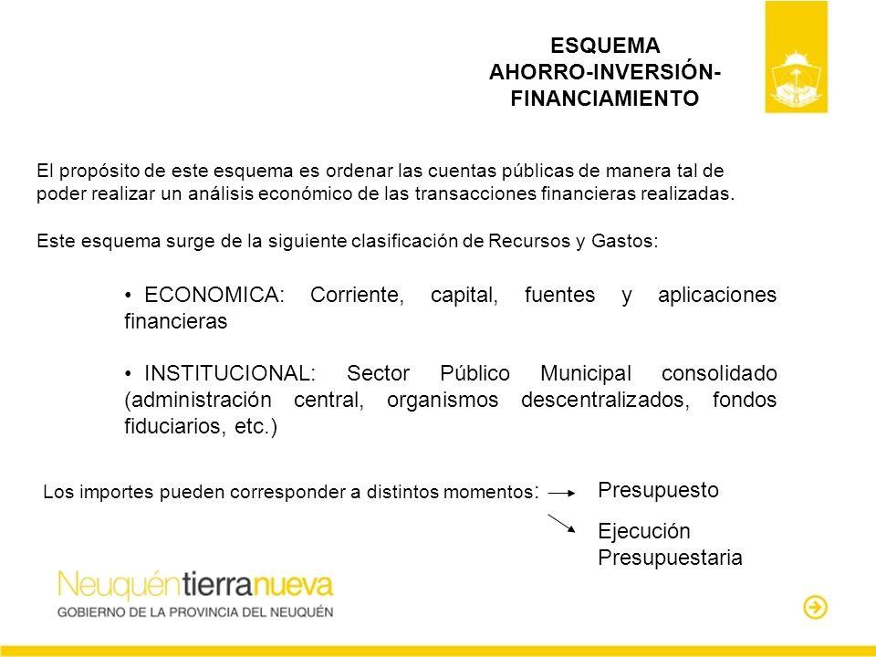 El propósito de este esquema es ordenar las cuentas públicas de manera tal de poder realizar un análisis económico de las transacciones financieras re