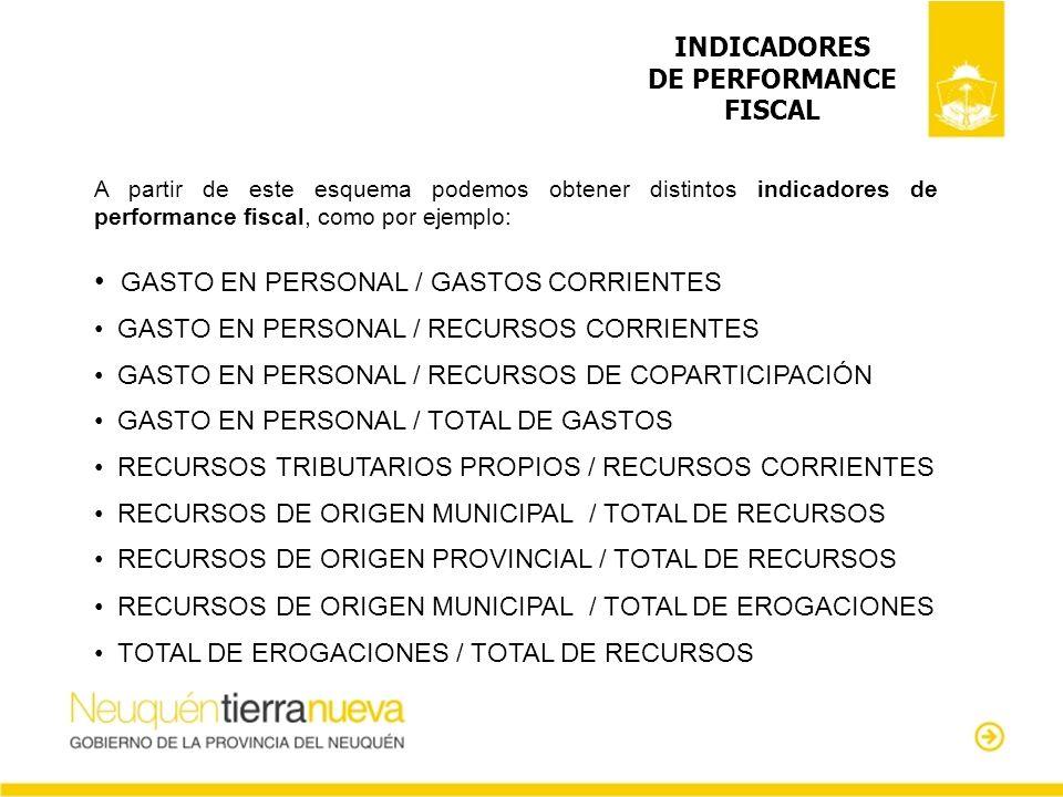 A partir de este esquema podemos obtener distintos indicadores de performance fiscal, como por ejemplo: GASTO EN PERSONAL / GASTOS CORRIENTES GASTO EN