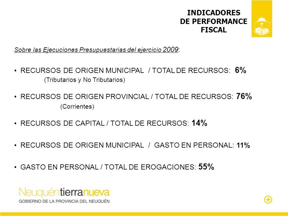 INDICADORES DE PERFORMANCE FISCAL Sobre las Ejecuciones Presupuestarias del ejercicio 2009 : RECURSOS DE ORIGEN MUNICIPAL / TOTAL DE RECURSOS: 6% (Tri