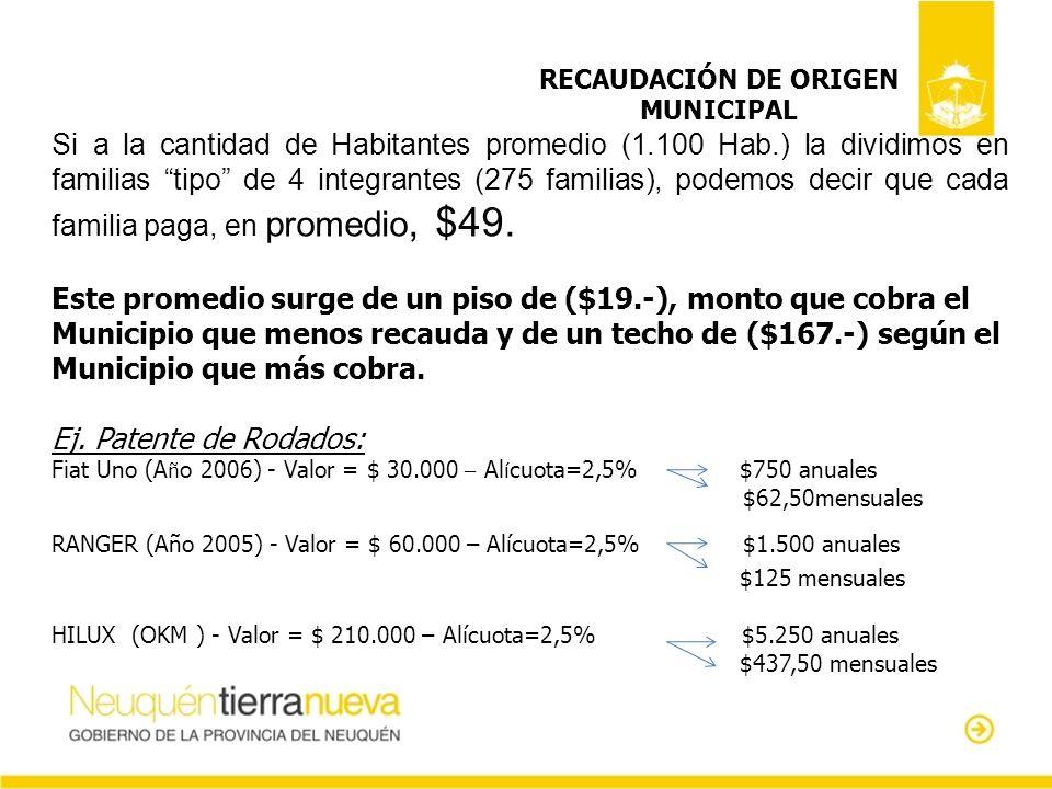 RECAUDACIÓN DE ORIGEN MUNICIPAL Con esta recaudación lograrían mejorar, por ejemplo el indicador: GASTO EN FUNCIONAMIENTO / TOTAL DE GASTOS (17%).